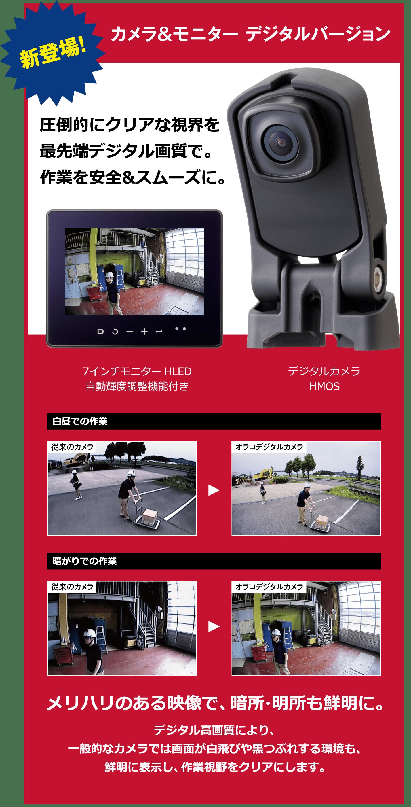 カメラ&モニター デジタルバージョン